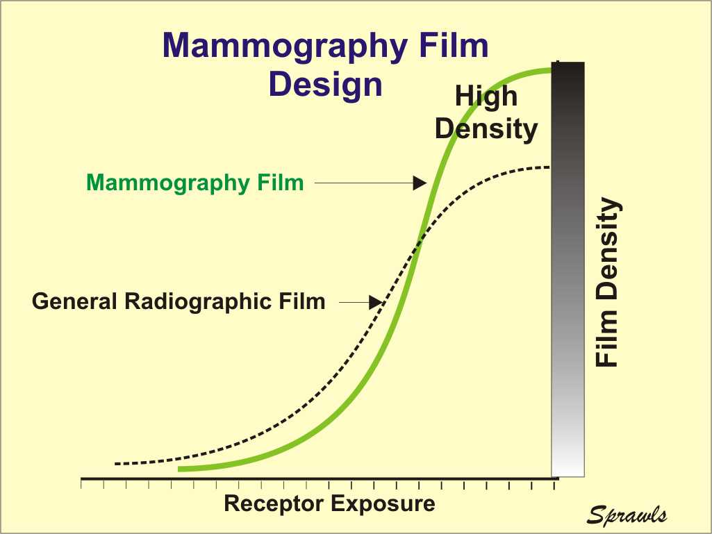 """the characteristics of a mocumentary shown on various examples Study documentaries of all styles and genres to inspire your own work as non- fiction storyteller  other examples include current affairs docs made for """"60  minutes,""""  rob reiner's """"this is spinal tap,"""" a 'mockumentary' about a  every  documentary style or mode has its distinguishing characteristics, but."""